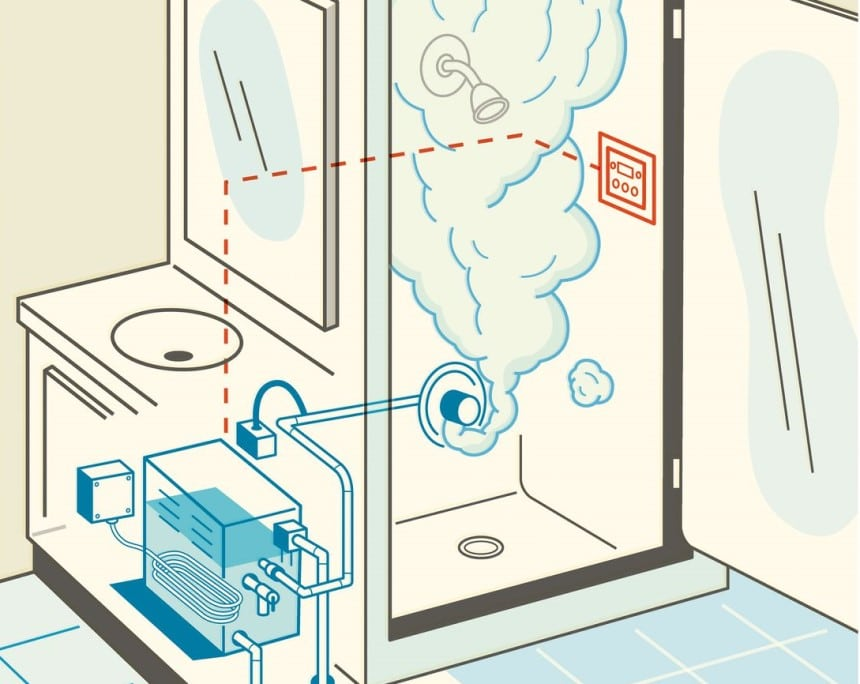 How to Build a Steam Shower in 11 Steps