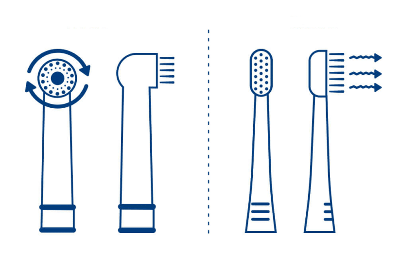 8 Most Effective Electric Toothbrushes for Braces – Leave No Plaque Behind!