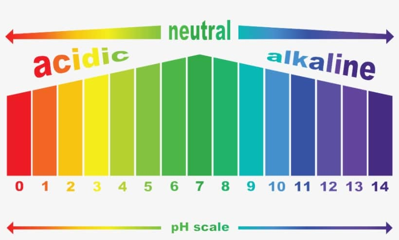 How to Lower Alkalinity in a Hot Tub and Why Do That at All