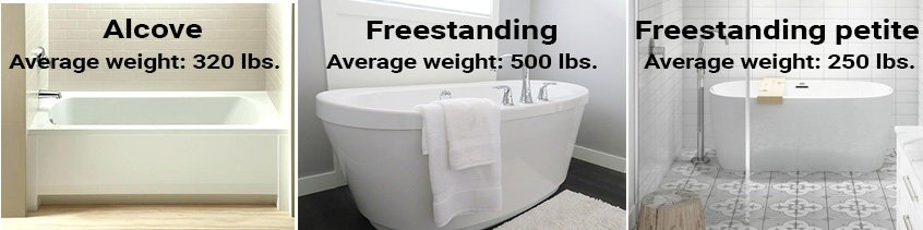 How Much Does a Cast Iron Tub Weigh? - Here's What We Know